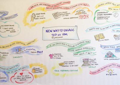 2015 | IBM New Way To Engage | Joel Comm | Visual Facilitation | Drawing Insight