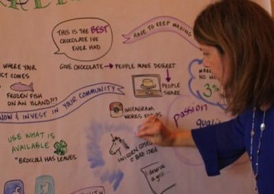 2016| AMA Triangle Marketing | Graphic Recording | Caryn Sterling - Drawing Insight