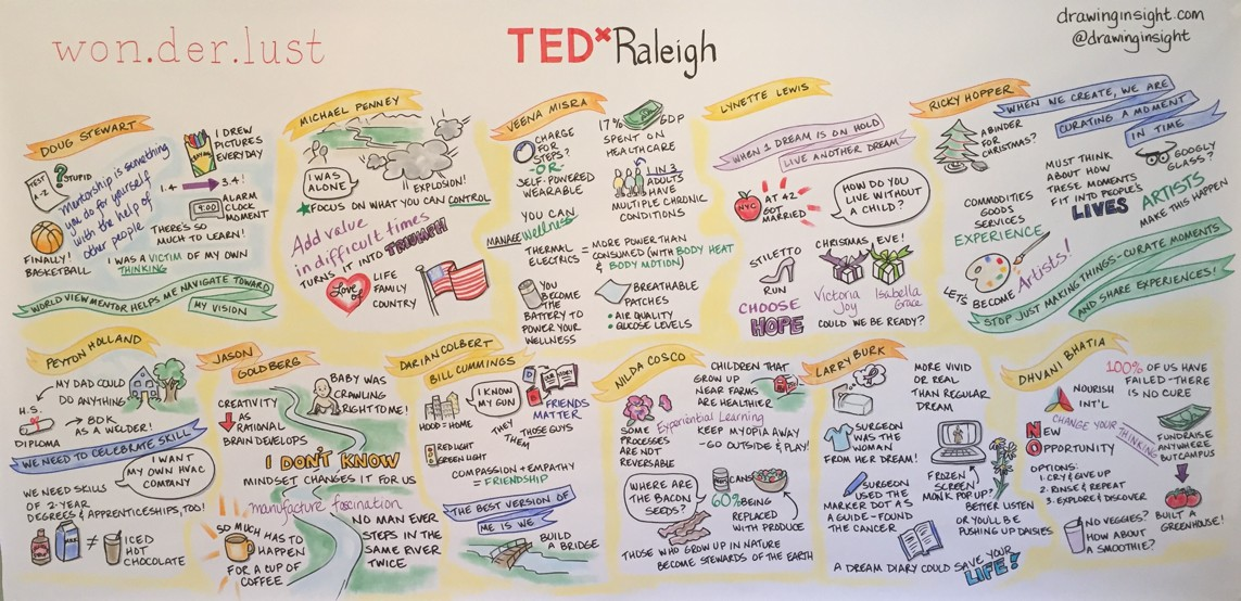 2016-TED