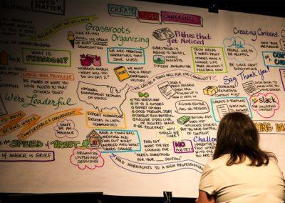 2017 | Create Good Conference Durham | Graphic Recording