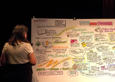 2017 | Create Good Conference | Graphic Recording | Caryn Sterling | (2)