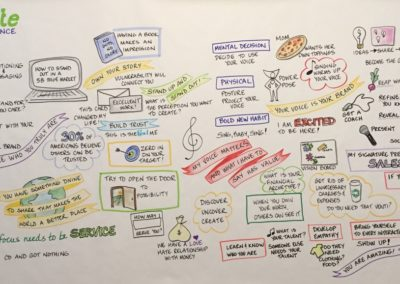 2017 | ExE Conference | Graphic Recording | CarynSterling