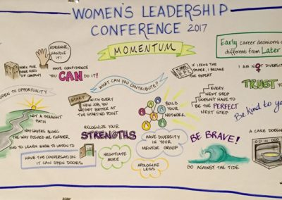 2017 | Greater Raleigh Chamber | Women's Leadership Conference Illustration | Graphic Recording | Caryn Sterling | Drawing Insight