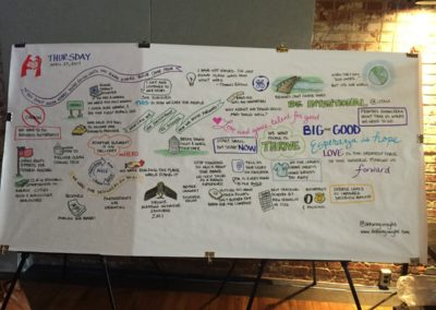 2017| Switch Point | Haw Ballroom | Graphic Recording | Caryn Sterling