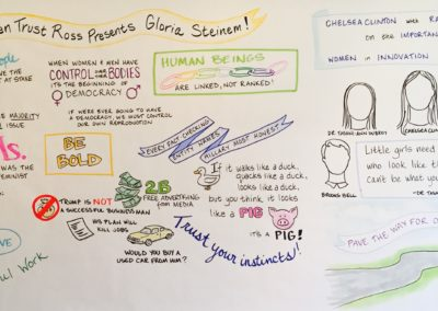 Gloria Steinem Chelsea | Clinton HQ Raleigh | Graphic Recording | CarynSterling | Drawing Insight