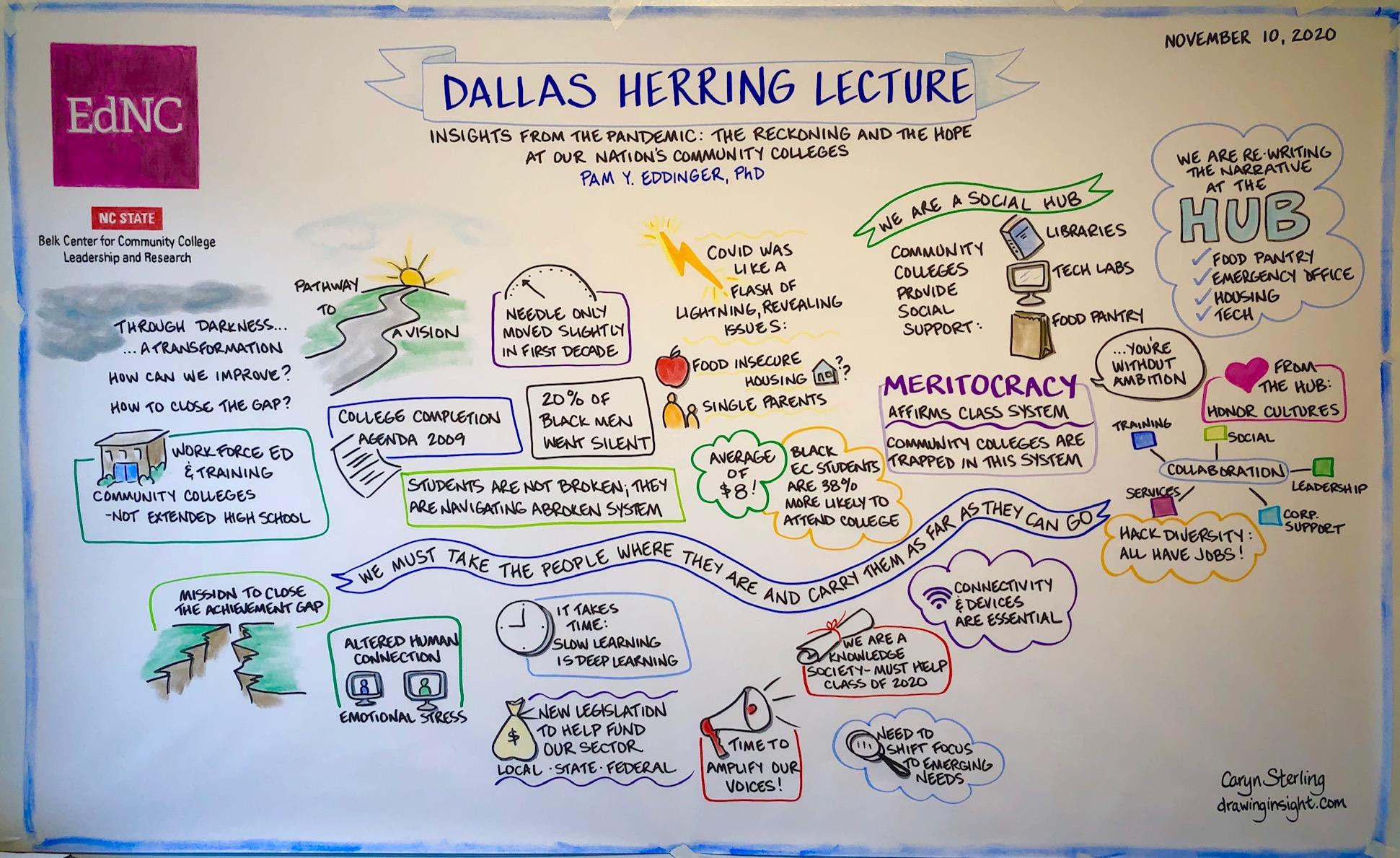 Dallas Herring 2020