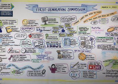 First Generation Symposium